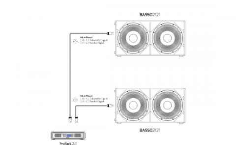 2xBASSO2121