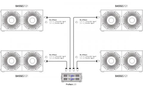 4xBASSO2121