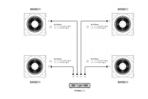 4xBASSO18t