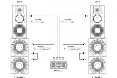 2xEXO18 + 4xBASSO21