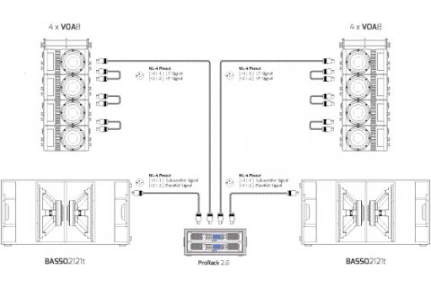 8xVOA8 + 2xBASSO2121t