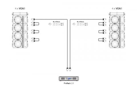8xVOA8