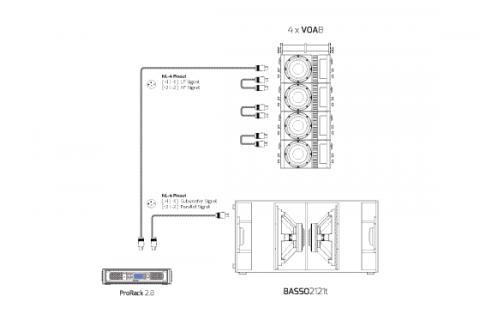 4xVOA8 + 1xBASSO2121t